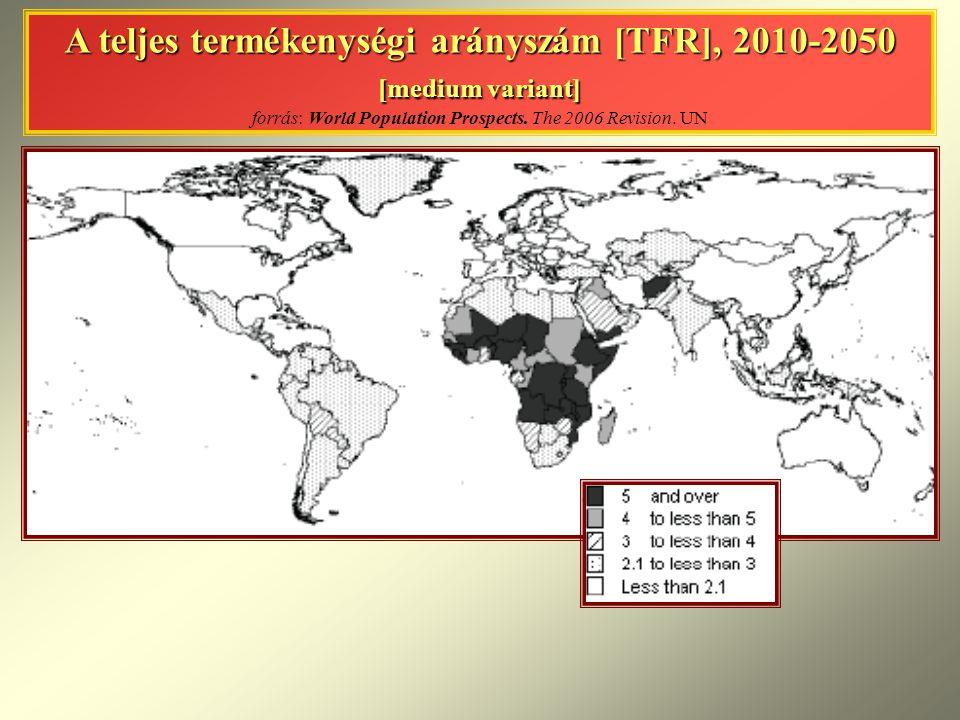 A teljes termékenységi arányszám [TFR], 2010-2050 [medium variant] forrás: World Population Prospects.